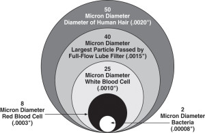 Micron Illustration
