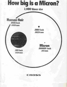 How big is a Micron?